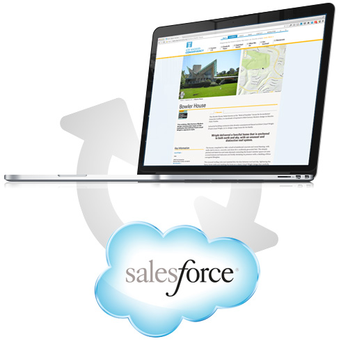 Image: Salesforce Integration